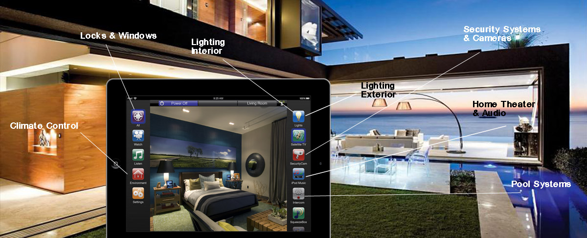 New Home  work Wiring likewise House Wiring Diagram Sri Lanka furthermore Wiring A Tiny House On Wheels together with Kitchen Sink Drain Plumbing moreover Home Automation Structured Wiring. on house electrical wiring diagrams